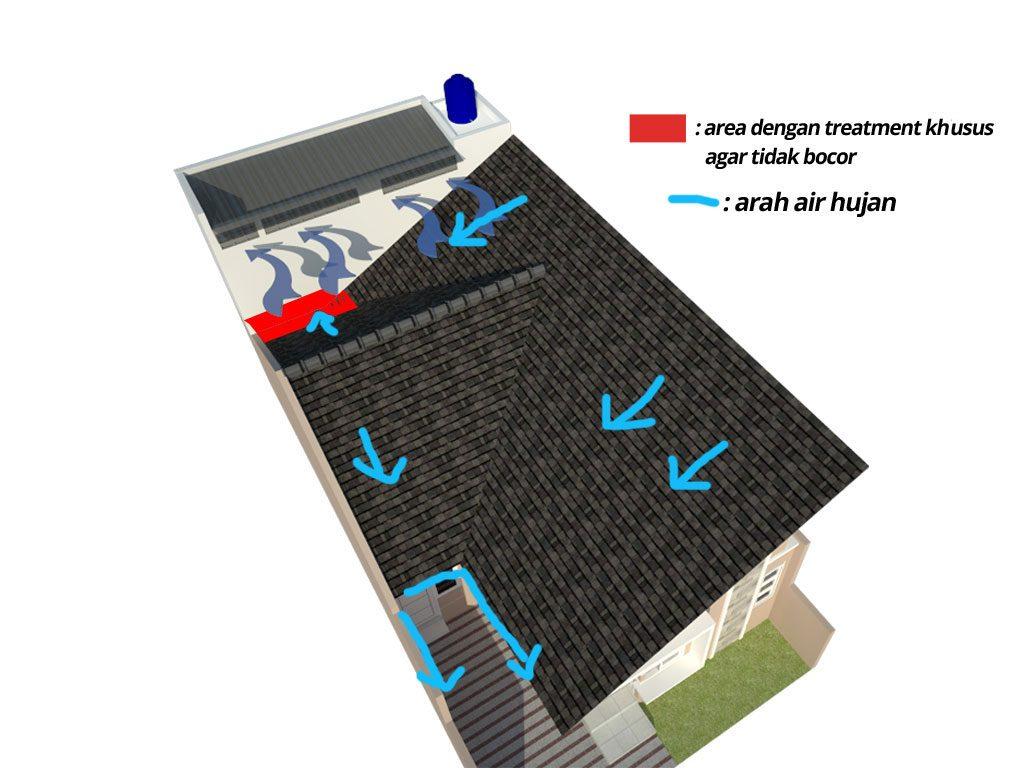 Rumah Atap Miring Minimalis - PT.Desain Griya Indonesia ...